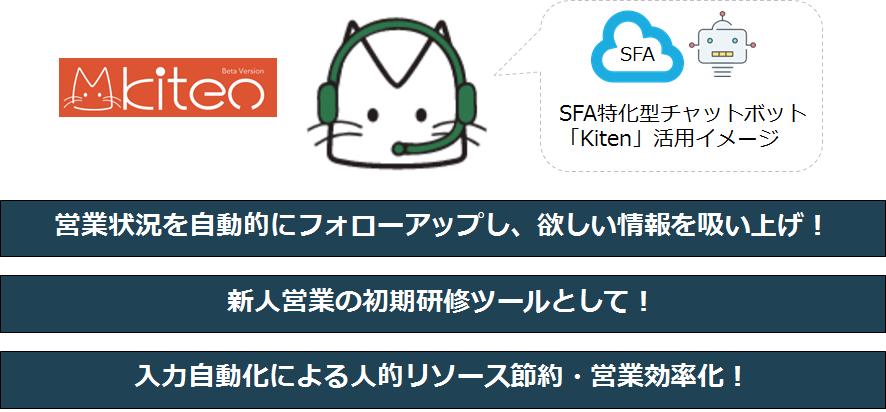 SFA特化型チャットボット活用例